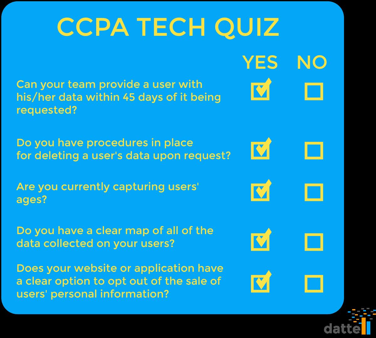 ccpa quiz1