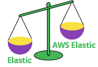 6 Tips for Choosing Between AWS Elasticsearch and a Custom Elasticsearch Solution