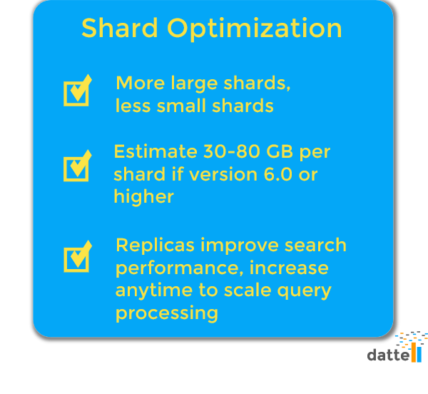 Elasticsearch Shards — Definitions, Sizes, Optimizations, and More