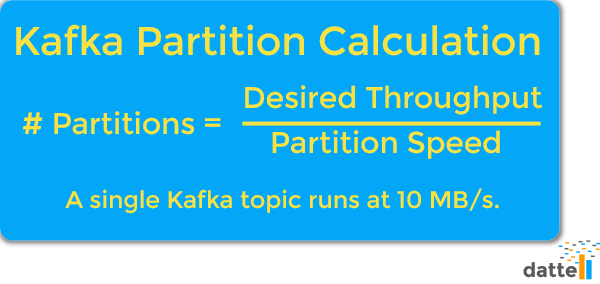 Kafka Optimization — How many partitions are needed?