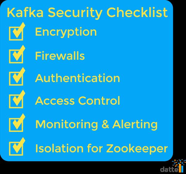 Kafka Optimization:  Kafka Security Checklist