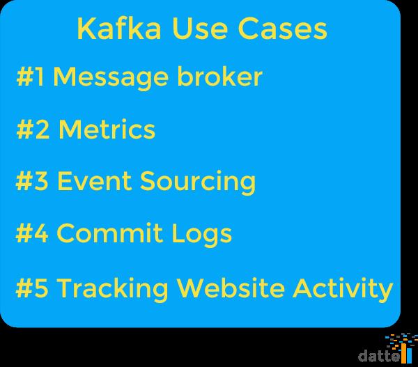 Kafka Use Cases