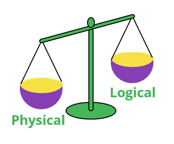 When to Consider Physical and Logical Separation With Kafka