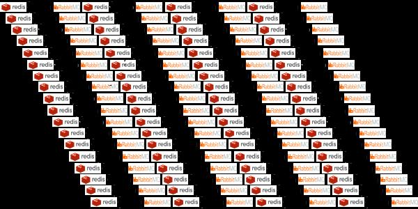 Kafka vs. RabbitMQ:  How to choose an open source message broker
