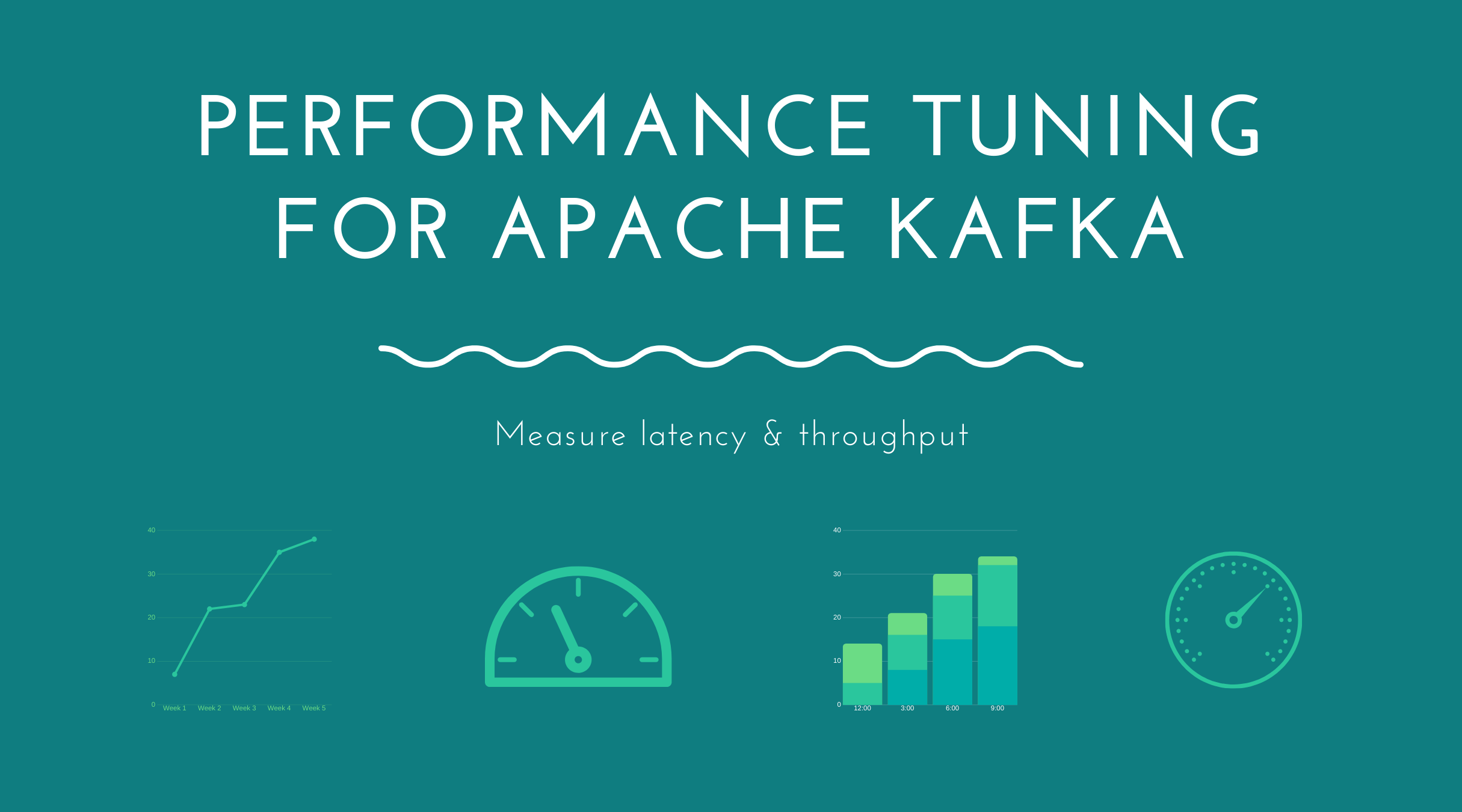 Performance Tuning for Apache Kafka in large font with images of a line chart, speedometer chart, and vertical bar graph.