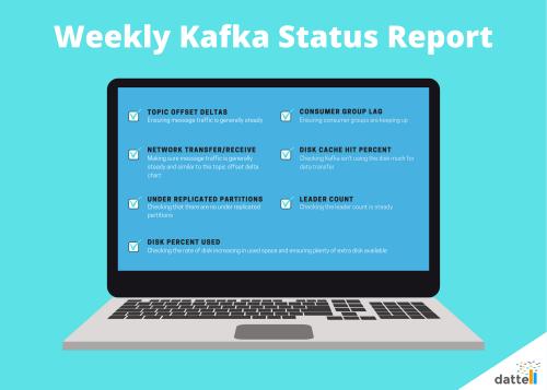 Weekly Kafka Status Report